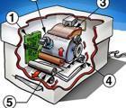 Druckkosten: Tintenstrahldrucker oder Laserdrucker?
